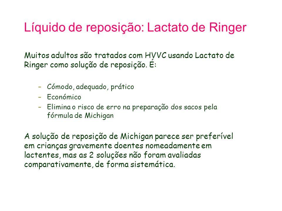 Líquido de reposição: Lactato de Ringer Muitos adultos são tratados com HVVC usando Lactato de Ringer como solução de reposição. É: –Cómodo, adequado,