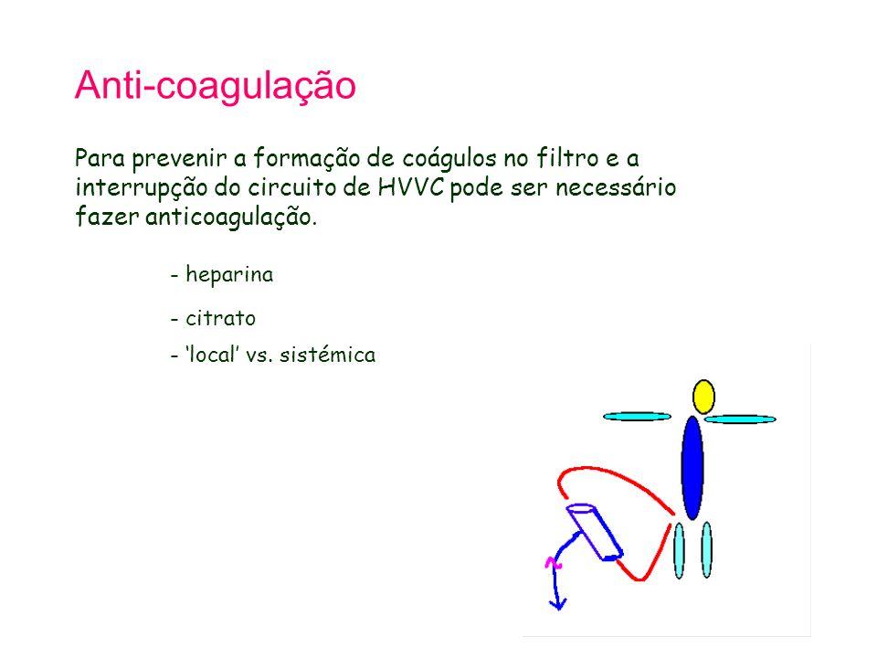 Anti-coagulação Para prevenir a formação de coágulos no filtro e a interrupção do circuito de HVVC pode ser necessário fazer anticoagulação. - heparin
