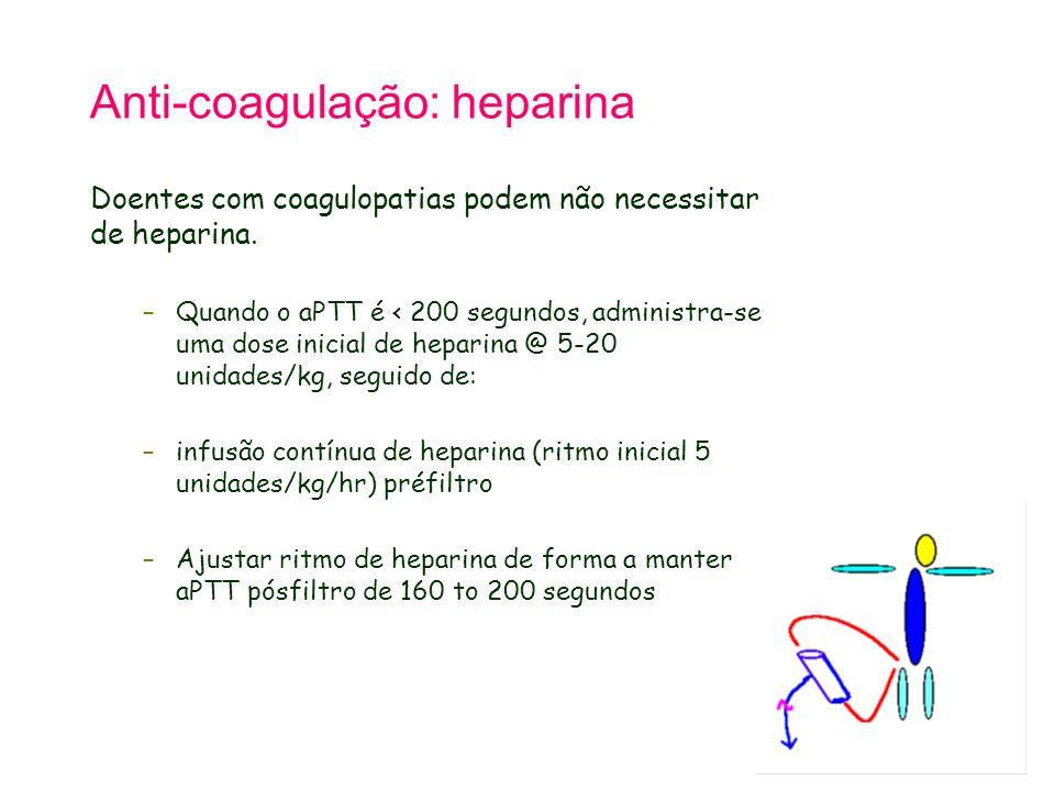 Anti-coagulação: heparina Doentes com coagulopatias podem não necessitar de heparina. –Quando o aPTT é < 200 segundos, administra-se uma dose inicial