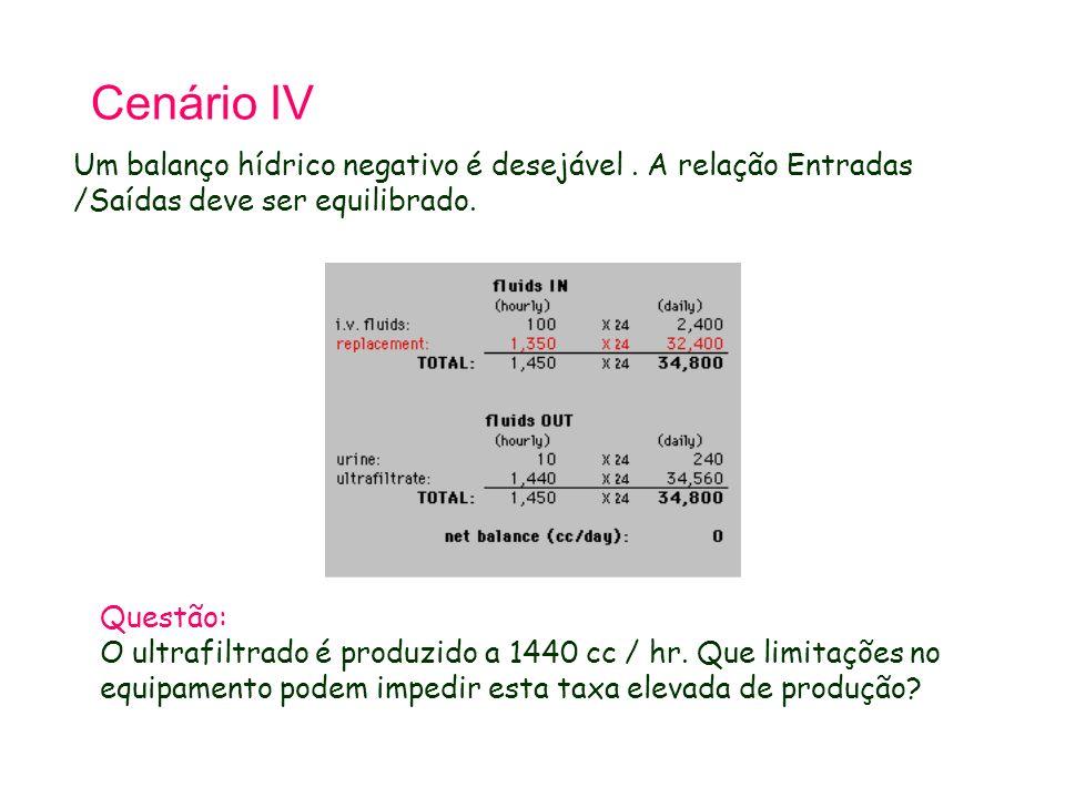 Cenário IV Um balanço hídrico negativo é desejável. A relação Entradas /Saídas deve ser equilibrado. Questão: O ultrafiltrado é produzido a 1440 cc /