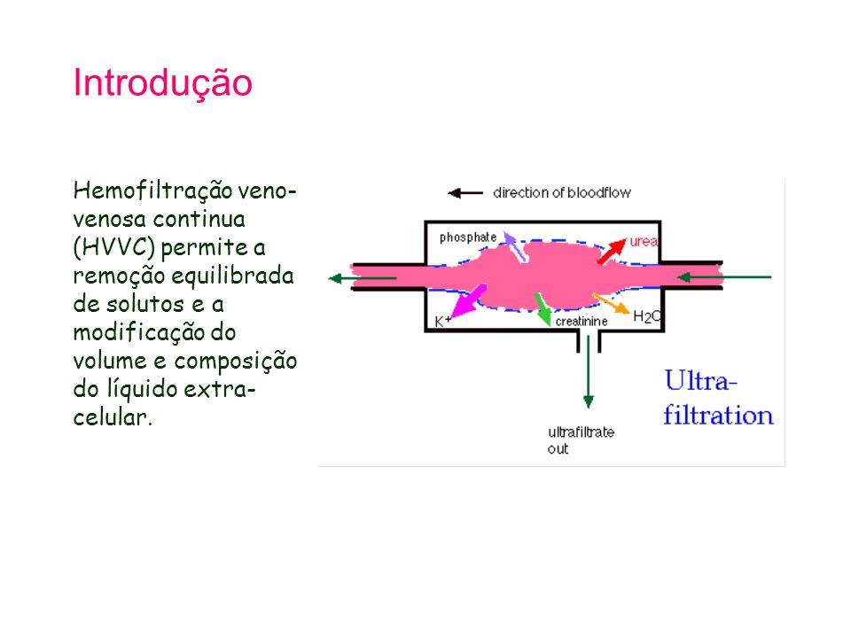 Introdução Hemofiltração veno- venosa continua (HVVC) permite a remoção equilibrada de solutos e a modificação do volume e composição do líquido extra