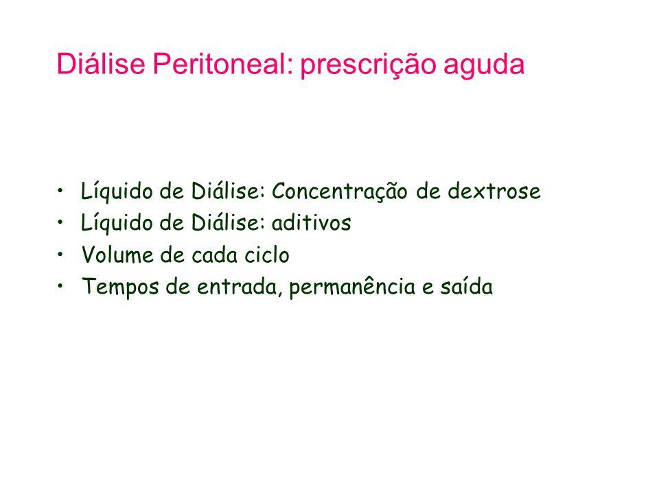 Diálise Peritoneal: prescrição aguda Líquido de Diálise: Concentração de dextrose Líquido de Diálise: aditivos Volume de cada ciclo Tempos de entrada, permanência e saída