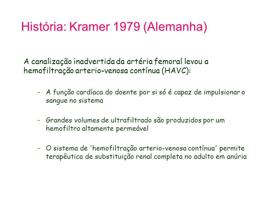 História: Kramer 1979 (Alemanha) A canalização inadvertida da artéria femoral levou a hemofiltração arterio-venosa contínua (HAVC): –A função cardíaca do doente por si só é capaz de impulsionar o sangue no sistema –Grandes volumes de ultrafiltrado são produzidos por um hemofiltro altamente permeável –O sistema de hemofiltração arterio-venosa contínua permite terapêutica de substituição renal completa no adulto em anúria