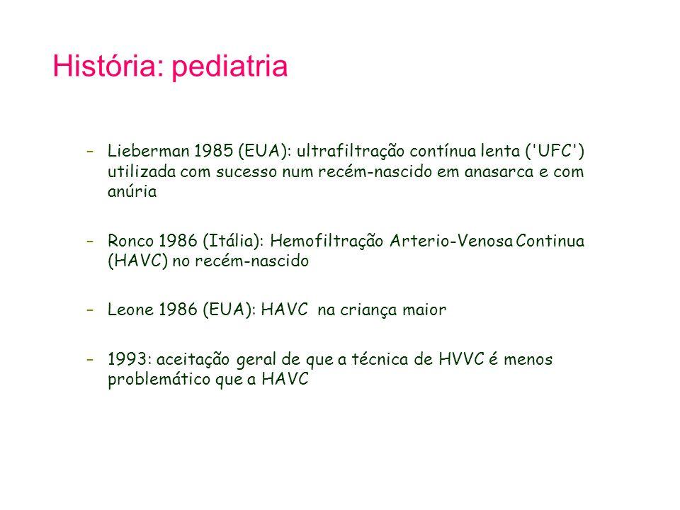 História: pediatria –Lieberman 1985 (EUA): ultrafiltração contínua lenta ('UFC') utilizada com sucesso num recém-nascido em anasarca e com anúria –Ron