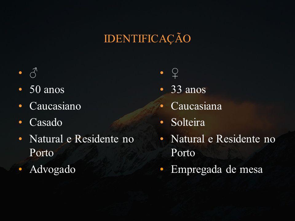 IDENTIFICAÇÃO 33 anos Caucasiana Solteira Natural e Residente no Porto Empregada de mesa 50 anos Caucasiano Casado Natural e Residente no Porto Advoga
