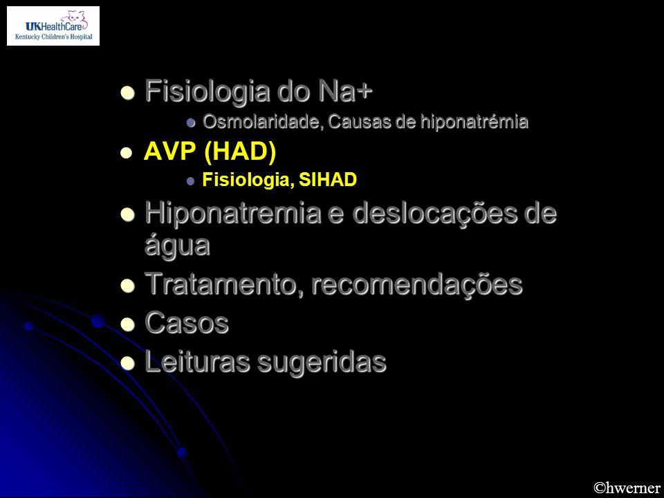 ©hwerner Fisiologia do Na+ Fisiologia do Na+ Osmolaridade, Causas de hiponatrémia Osmolaridade, Causas de hiponatrémia AVP (HAD) Fisiologia, SIHAD Hip
