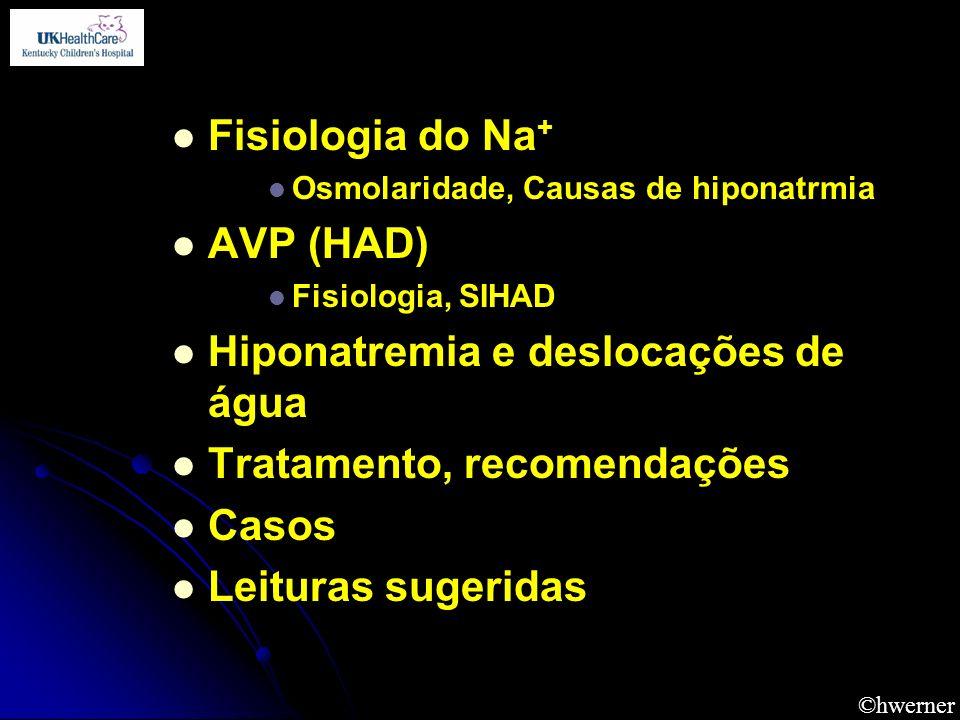 ©hwerner Fisiologia do Na + Osmolaridade, Causas de hiponatrmia AVP (HAD) Fisiologia, SIHAD Hiponatremia e deslocações de água Tratamento, recomendaçõ