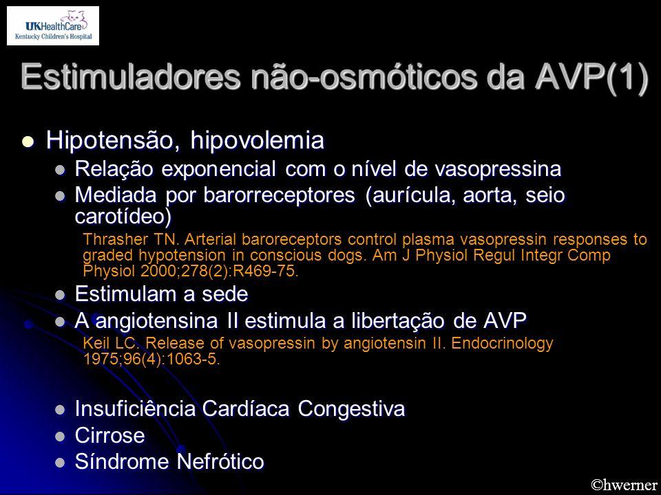 ©hwerner Estimuladores não-osmóticos da AVP(1) Hipotensão, hipovolemia Hipotensão, hipovolemia Relação exponencial com o nível de vasopressina Relação