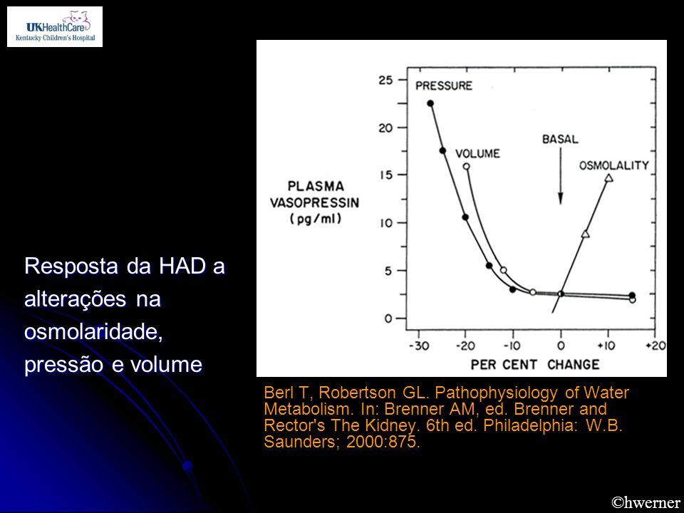 ©hwerner Resposta da HAD a alterações na osmolaridade, pressão e volume Berl T, Robertson GL. Pathophysiology of Water Metabolism. In: Brenner AM, ed.
