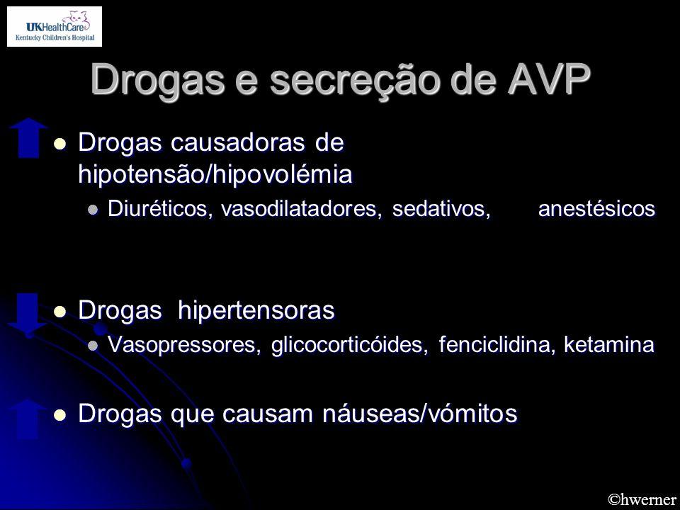 ©hwerner Drogas e secreção de AVP Drogas causadoras de hipotensão/hipovolémia Drogas causadoras de hipotensão/hipovolémia Diuréticos, vasodilatadores,