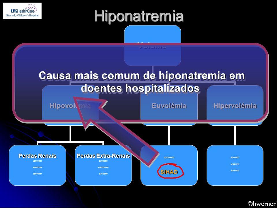 ©hwerner HiponatremiaVolume Hipovolémia Perdas Renais Perdas Extra-Renais Euvolémia SIHAD Hipervolémia Causa mais comum de hiponatremia em doentes hos