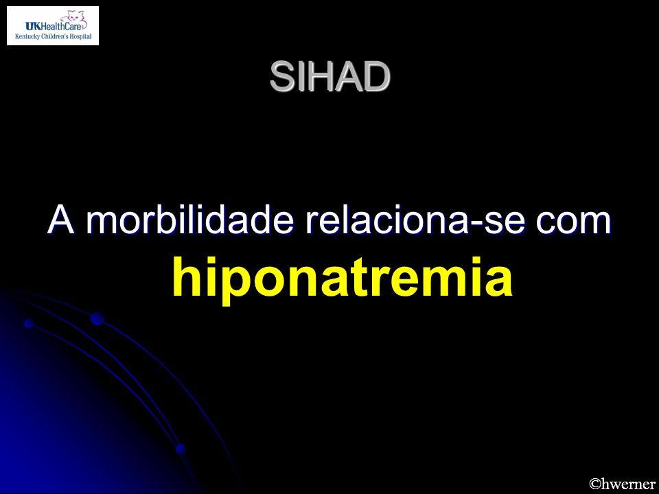 ©hwerner SIHAD A morbilidade relaciona-se com A morbilidade relaciona-se com hiponatremia
