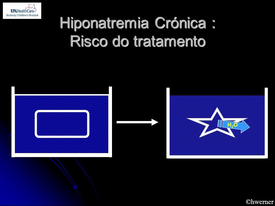 ©hwerner Hiponatremia Crónica : Risco do tratamento H2OH2O