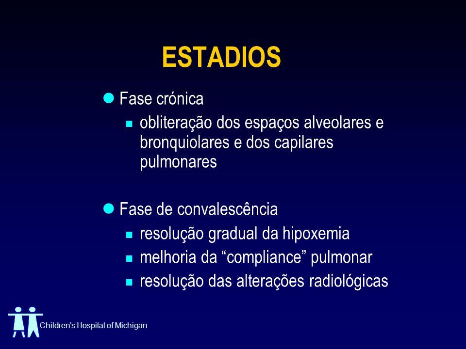 Childrens Hospital of Michigan ESTADIOS Fase crónica obliteração dos espaços alveolares e bronquiolares e dos capilares pulmonares Fase de convalescên