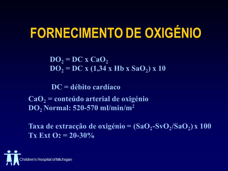 Childrens Hospital of Michigan FORNECIMENTO DE OXIGÉNIO DO 2 = DC x CaO 2 DO 2 = DC x (1,34 x Hb x SaO 2 ) x 10 DC = débito cardíaco CaO 2 = conteúdo