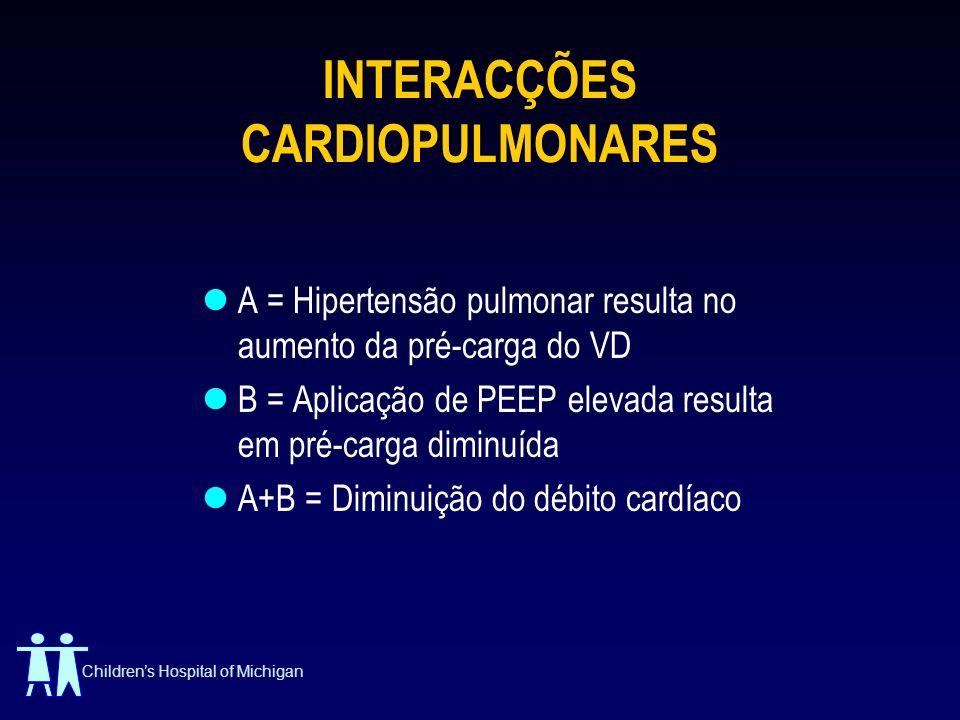 Childrens Hospital of Michigan INTERACÇÕES CARDIOPULMONARES A = Hipertensão pulmonar resulta no aumento da pré-carga do VD B = Aplicação de PEEP eleva