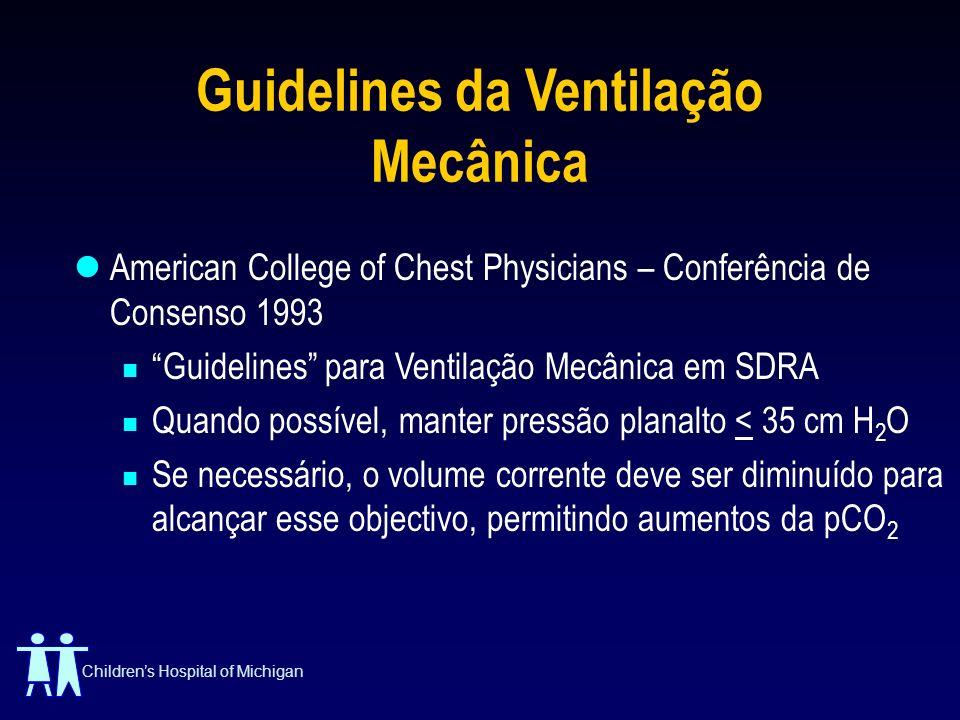 Childrens Hospital of Michigan Guidelines da Ventilação Mecânica American College of Chest Physicians – Conferência de Consenso 1993 Guidelines para V