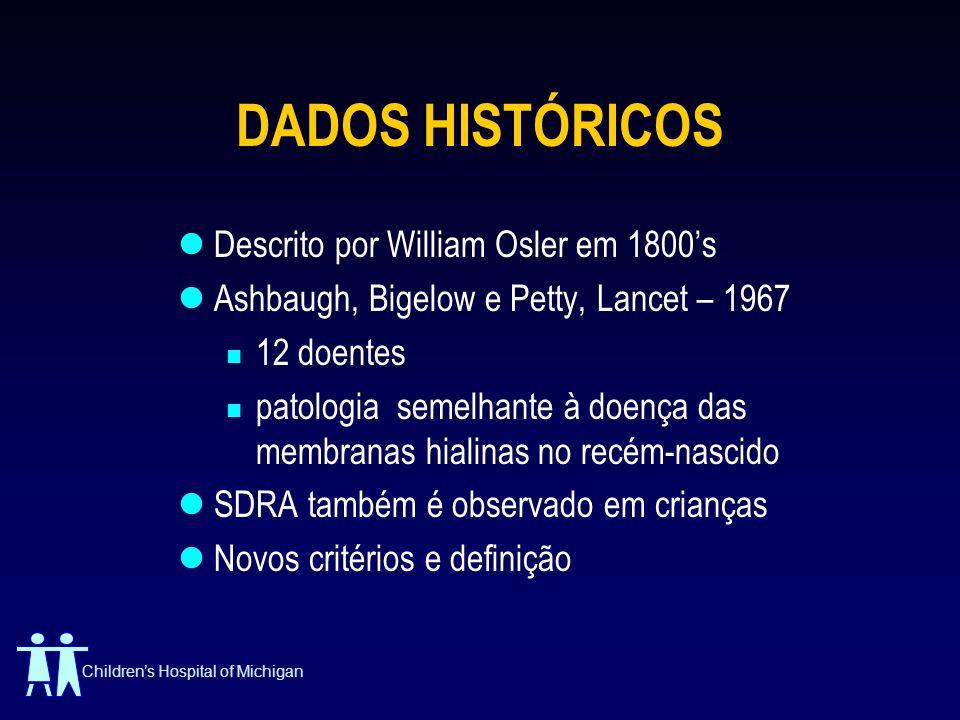 Childrens Hospital of Michigan DADOS HISTÓRICOS Descrito por William Osler em 1800s Ashbaugh, Bigelow e Petty, Lancet – 1967 12 doentes patologia seme