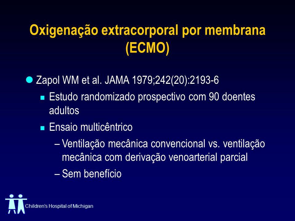 Childrens Hospital of Michigan Oxigenação extracorporal por membrana (ECMO) Zapol WM et al. JAMA 1979;242(20):2193-6 Estudo randomizado prospectivo co