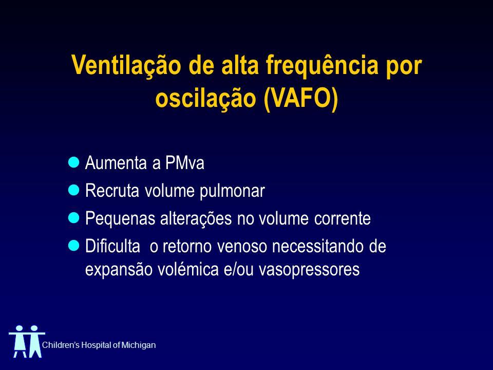 Childrens Hospital of Michigan Ventilação de alta frequência por oscilação (VAFO) Aumenta a PMva Recruta volume pulmonar Pequenas alterações no volume