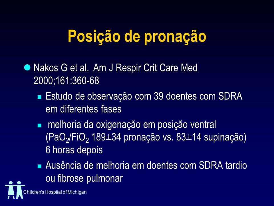 Childrens Hospital of Michigan Posição de pronação Nakos G et al. Am J Respir Crit Care Med 2000;161:360-68 Estudo de observação com 39 doentes com SD