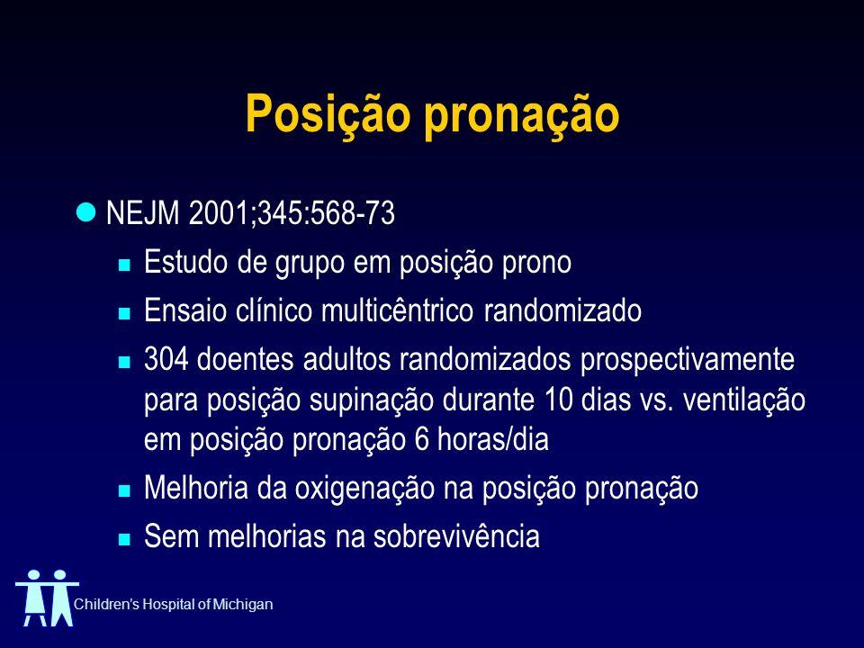 Childrens Hospital of Michigan Posição pronação NEJM 2001;345:568-73 Estudo de grupo em posição prono Ensaio clínico multicêntrico randomizado 304 doe