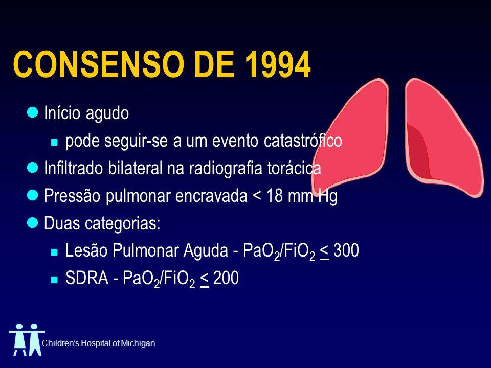 Childrens Hospital of Michigan CONSENSO DE 1994 Início agudo pode seguir-se a um evento catastrófico Infiltrado bilateral na radiografia torácica Pres