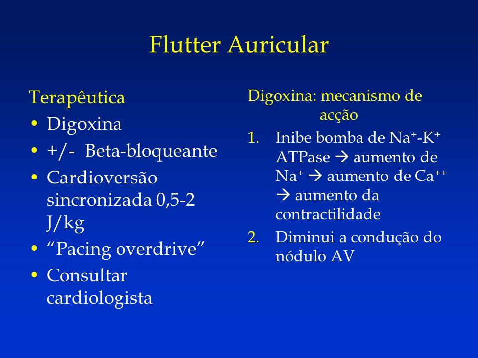 Terapêutica Digoxina +/- Beta-bloqueante Cardioversão sincronizada 0,5-2 J/kg Pacing overdrive Consultar cardiologista Digoxina: mecanismo de acção 1.