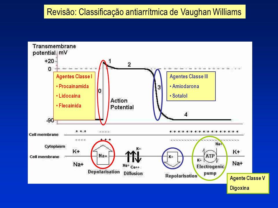 Revisão: Classificação antiarrítmica de Vaughan Williams Agentes Classe I Procainamida Lidocaina Flecainida Agentes Classe III Amiodarona Sotalol Agen