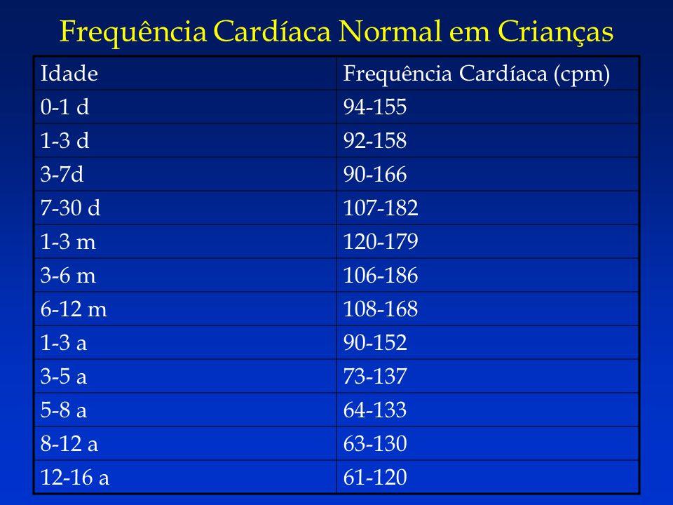 Frequência Cardíaca Normal em Crianças IdadeFrequência Cardíaca (cpm) 0-1 d94-155 1-3 d92-158 3-7d90-166 7-30 d107-182 1-3 m120-179 3-6 m106-186 6-12