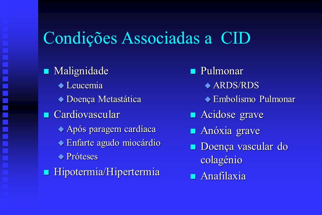 Diagnóstico de CID 4 Presença da doença associada a CID 4 Quadro clínico compatível u Evidência clínica de trombose, hemorragia ou ambas. : Estudos la