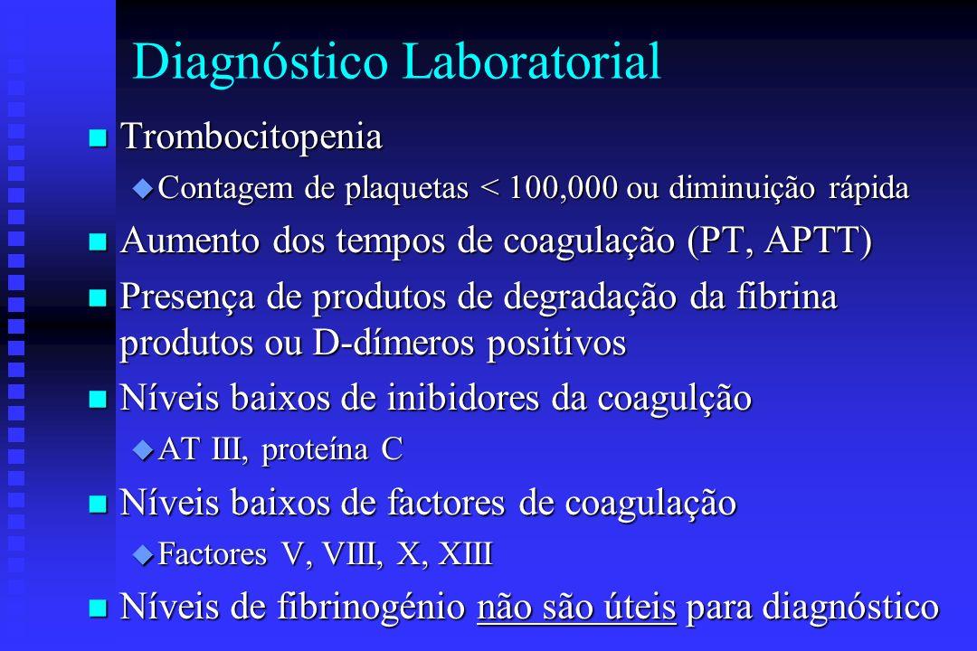 Estudos Laboratoriais usados na CID n D-dímeros* n Antitrombina III* n F. 1+2* n Fibrinopeptídeo A* n Factor Plaquetário 4* n Produtos de Degradação d