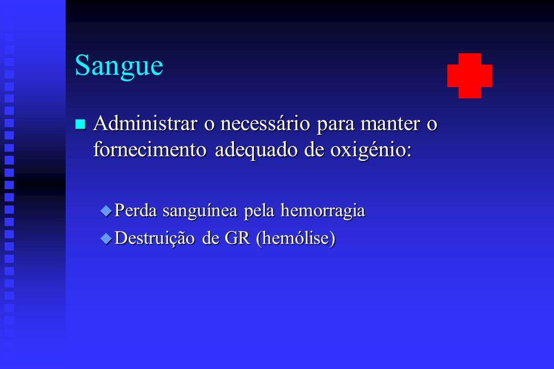 Terapêutica com plaquetas n Indicações u Hemorragia activa u Técnicas invasivas u Doente com elevado risco de complicações hemorrágicas n Plaquetas u