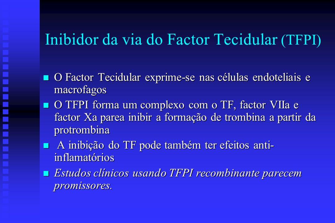Concentrados de Proteína C n Inibe factor Va, VIIa e em conjunção com a trombomodulina. n Proteína S funciona como cofactor n Uso terapêutico na CID é
