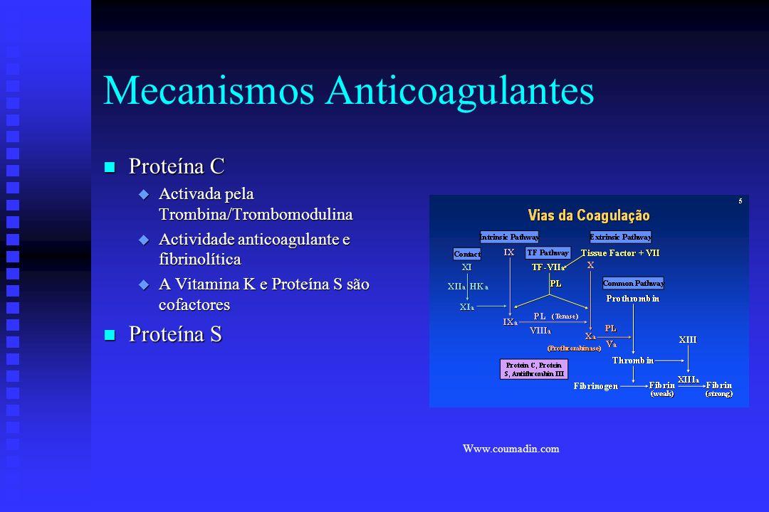 Mecanismos Anticoagulantes n Antitrombina III (AT-III): u Principal inibidor da cascata da coagulação F Inibe a trombina F Inibe a activação dos facto