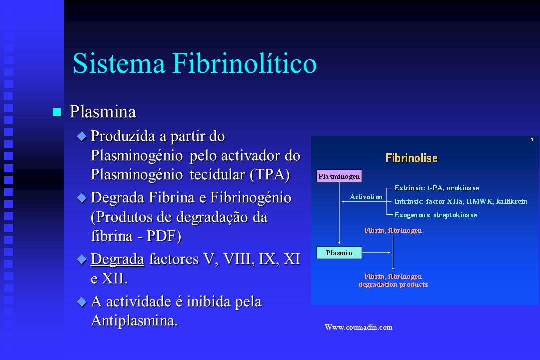 Mecanismos Anticoagulantes n Proteína C u Activada pela Trombina/Trombomodulina u Actividade anticoagulante e fibrinolítica u A Vitamina K e Proteína