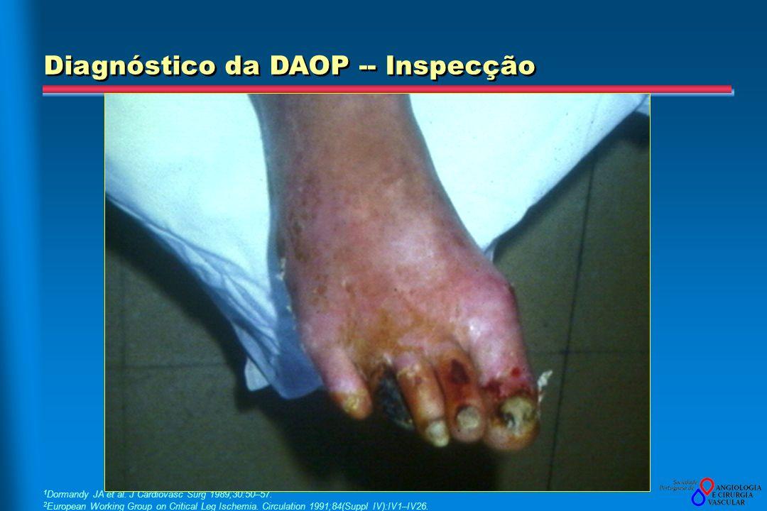 Diagnóstico da DAOP -- Inspecção Cor: Palidez Rubor Cianose Temperatura Arrefecimento Alterações tróficas Queda de pelos Estriação das unhas Micoses cutâneas Úlceras Necrose 1 Dormandy JA et al.