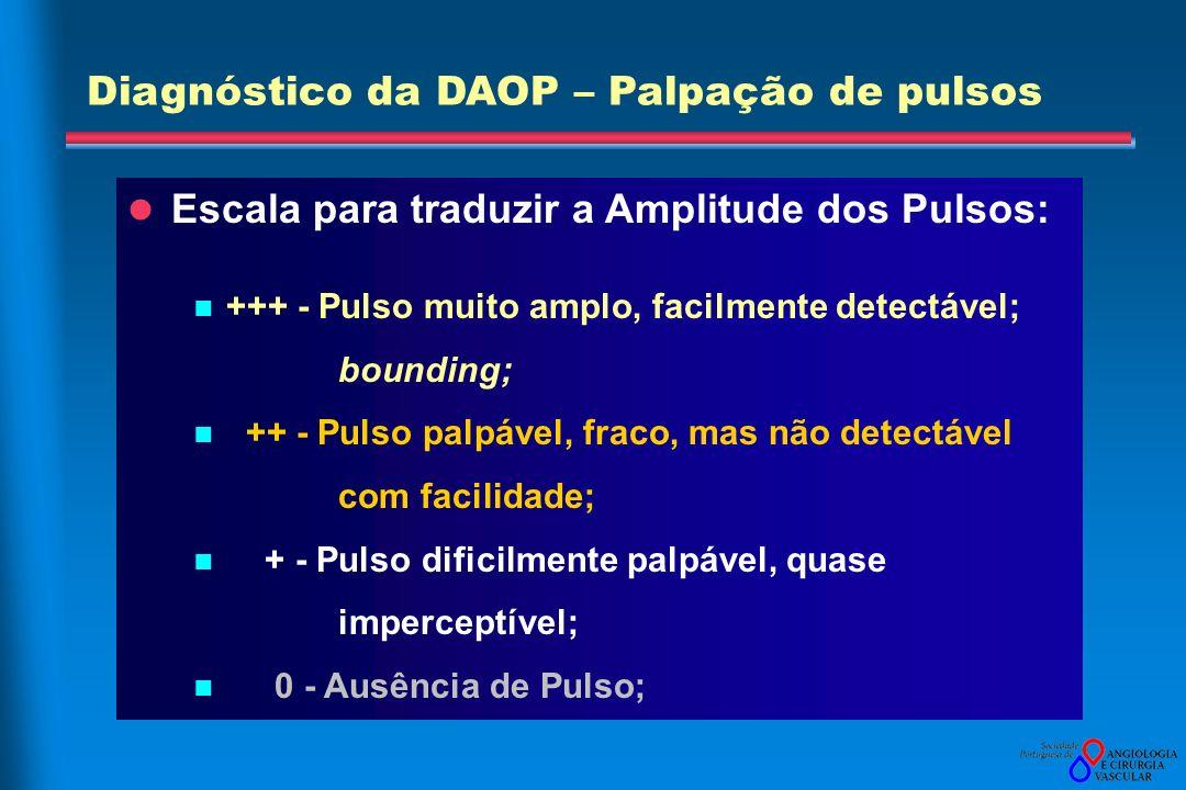 Escala para traduzir a Amplitude dos Pulsos: +++ - Pulso muito amplo, facilmente detectável; bounding; ++ - Pulso palpável, fraco, mas não detectável com facilidade; + - Pulso dificilmente palpável, quase imperceptível; 0 - Ausência de Pulso; Diagnóstico da DAOP – Palpação de pulsos