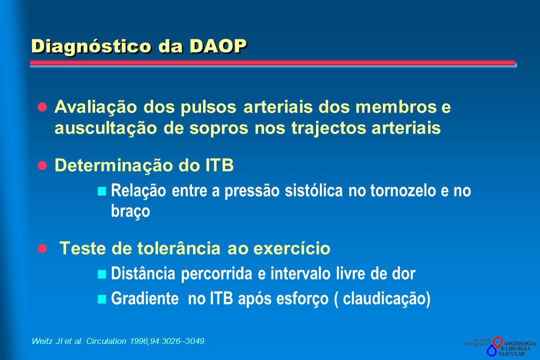Diagnóstico da DAOP Avaliação dos pulsos arteriais dos membros e auscultação de sopros nos trajectos arteriais Determinação do ITB Relação entre a pre