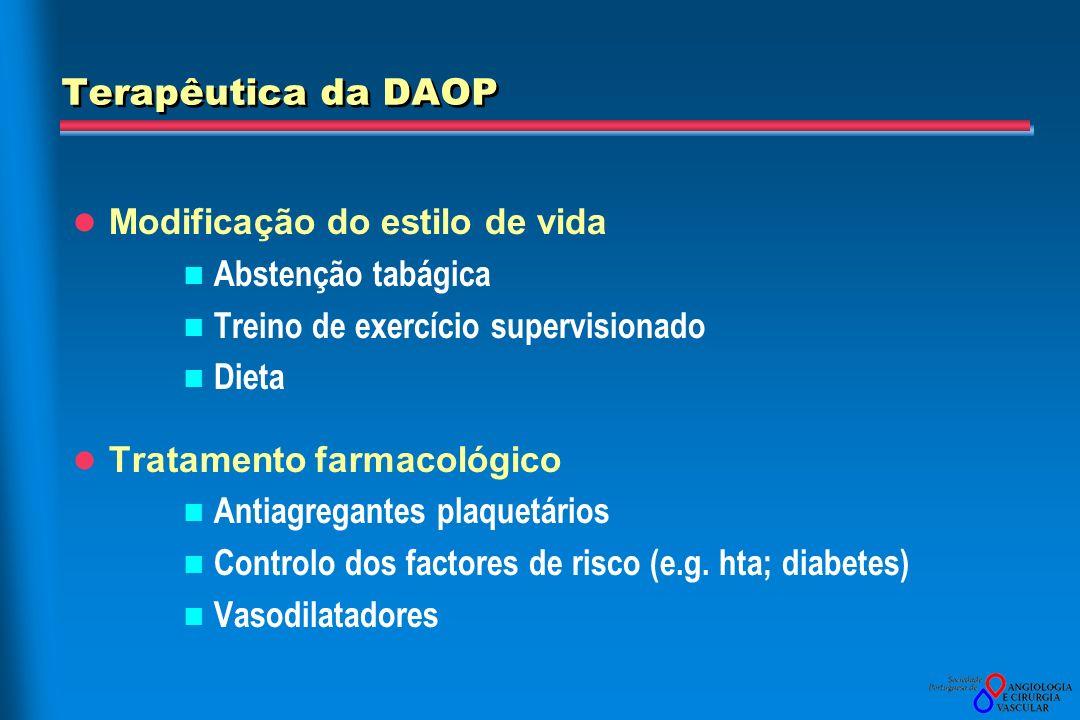 Terapêutica da DAOP Modificação do estilo de vida Abstenção tabágica Treino de exercício supervisionado Dieta Tratamento farmacológico Antiagregantes