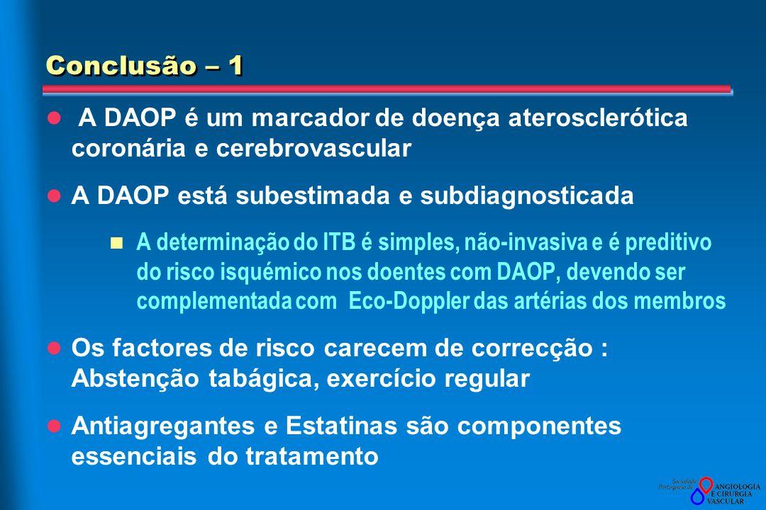 Conclusão – 1 A DAOP é um marcador de doença aterosclerótica coronária e cerebrovascular A DAOP está subestimada e subdiagnosticada A determinação do