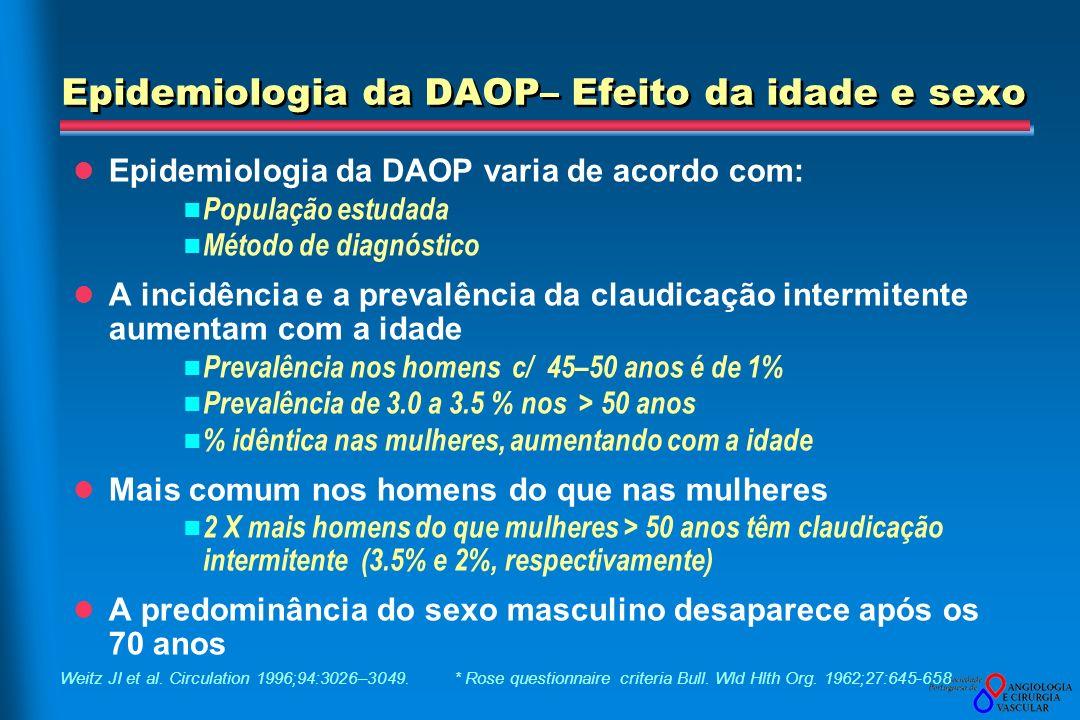 Epidemiologia da DAOP– Efeito da idade e sexo Epidemiologia da DAOP varia de acordo com: População estudada Método de diagnóstico A incidência e a pre