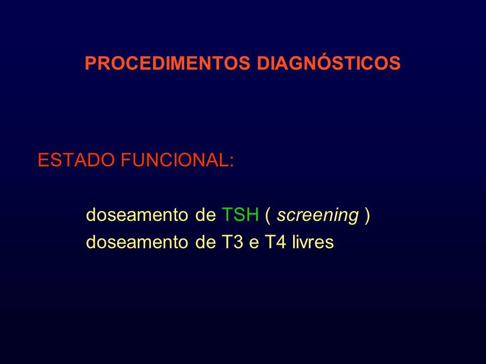 PROCEDIMENTOS DIAGNÓSTICOS ESTADO FUNCIONAL: doseamento de TSH ( screening ) doseamento de T3 e T4 livres
