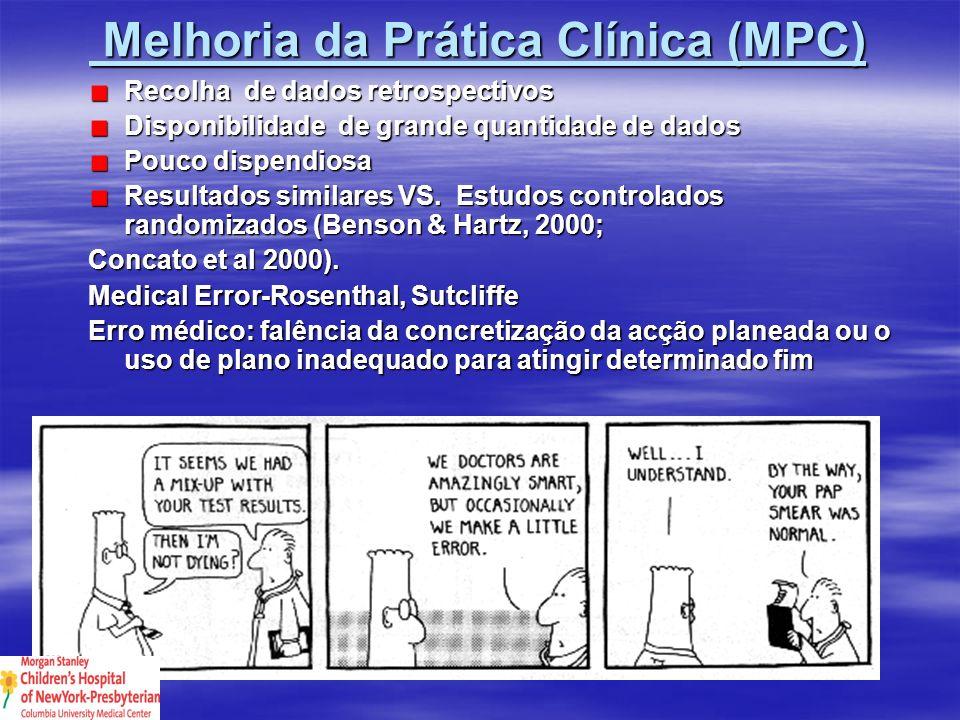 Hiperventilação e TCE Padrão: nenhum Guias de orientação: nenhum Opções: evitar hiperventilação ligeira ou profiláctica (PaCO 2 <35) Ligeira hiperventilação para HIC refractária a sedação, curarização, drenagem de LCR e terapia hiperosmolar Ligeira hiperventilação para HIC refractária a sedação, curarização, drenagem de LCR e terapia hiperosmolar Boa distinção entre matéria branca e cinzenta
