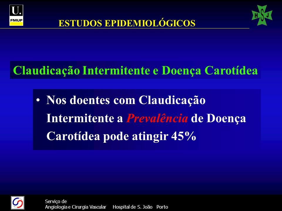11 Serviço de Angiologia e Cirurgia Vascular Hospital de S. João Porto ESTUDOS EPIDEMIOLÓGICOS Nos doentes com Claudicação Intermitente a Prevalência