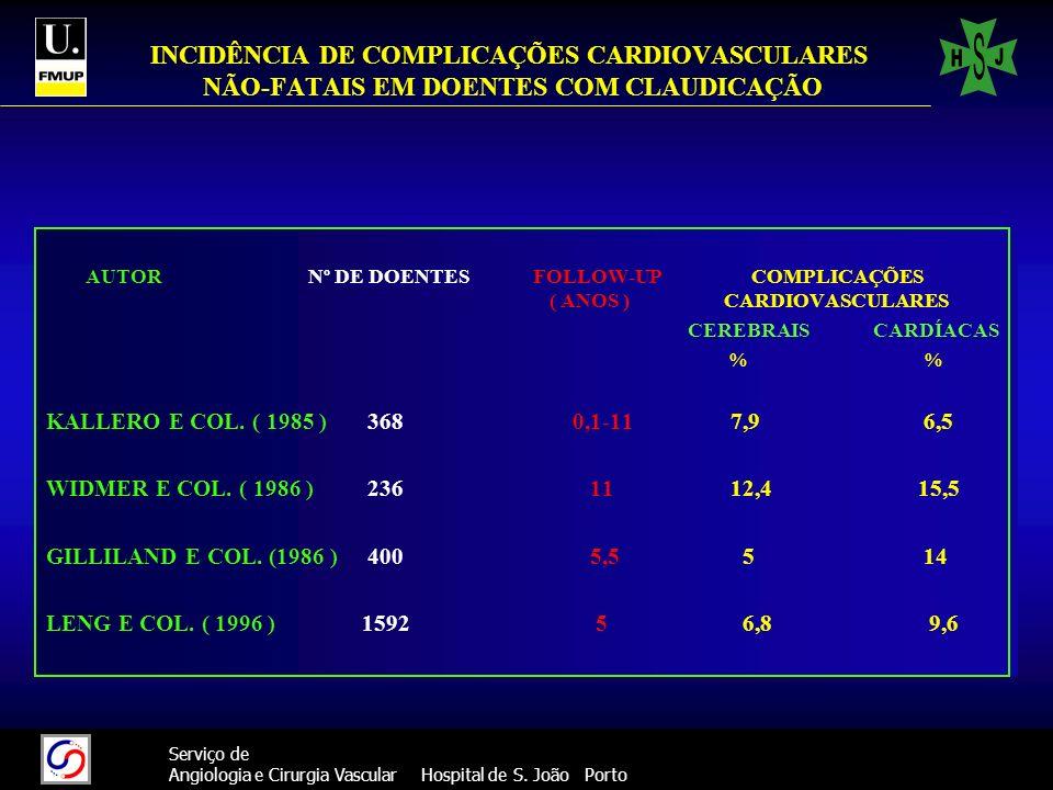13 Serviço de Angiologia e Cirurgia Vascular Hospital de S. João Porto INCIDÊNCIA DE COMPLICAÇÕES CARDIOVASCULARES NÃO-FATAIS EM DOENTES COM CLAUDICAÇ