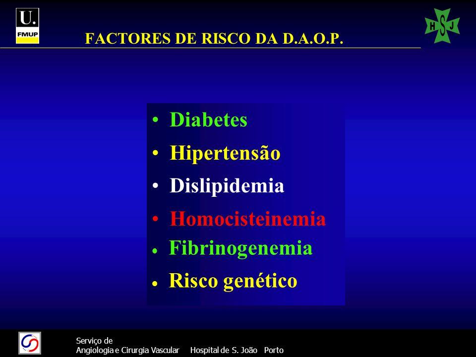 18 Serviço de Angiologia e Cirurgia Vascular Hospital de S. João Porto FACTORES DE RISCO DA D.A.O.P. Diabetes Hipertensão Dislipidemia Homocisteinemia