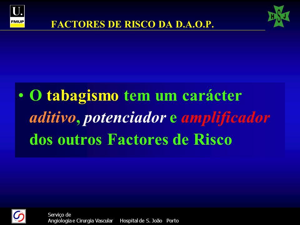 19 Serviço de Angiologia e Cirurgia Vascular Hospital de S. João Porto FACTORES DE RISCO DA D.A.O.P. O tabagismo tem um carácter aditivo, potenciador
