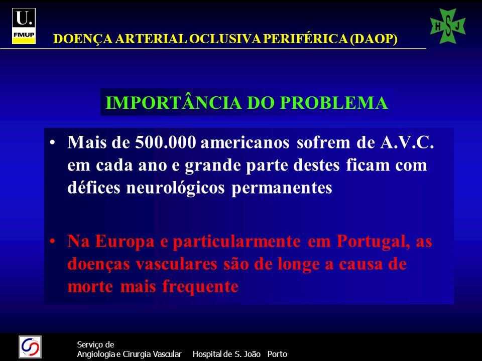 33 Serviço de Angiologia e Cirurgia Vascular Hospital de S. João Porto DOENÇA ARTERIAL OCLUSIVA PERIFÉRICA (DAOP) Mais de 500.000 americanos sofrem de