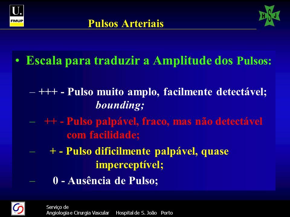 32 Serviço de Angiologia e Cirurgia Vascular Hospital de S. João Porto Pulsos Arteriais Escala para traduzir a Amplitude dos Pulsos: –+++ - Pulso muit